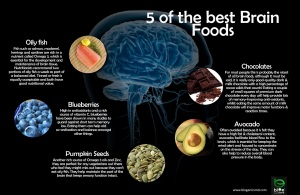 brain-foods-to-improve-your-memory-and-concentration